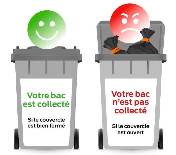 Information Sicoval : Déchets : reprenons les bonnes habitudes !